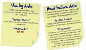 food waste free printable