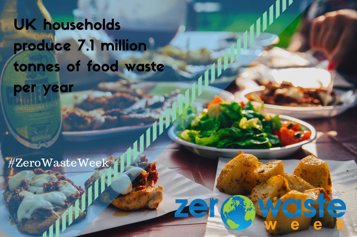 7.1 million tonnes of food waste