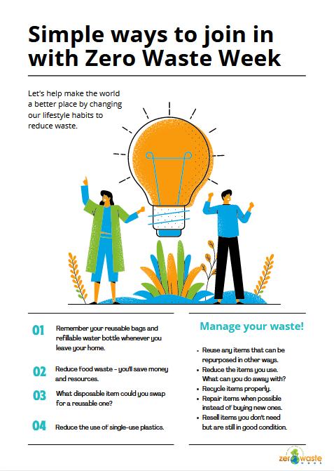 zero waste week 2021 poster 1 png
