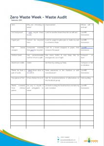 zero waste week 2021 waste audit sheet